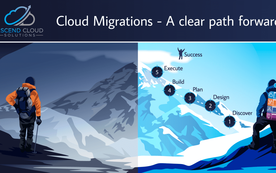 End-to-End migration with your trusted migration partner – Ascend Cloud Solutions